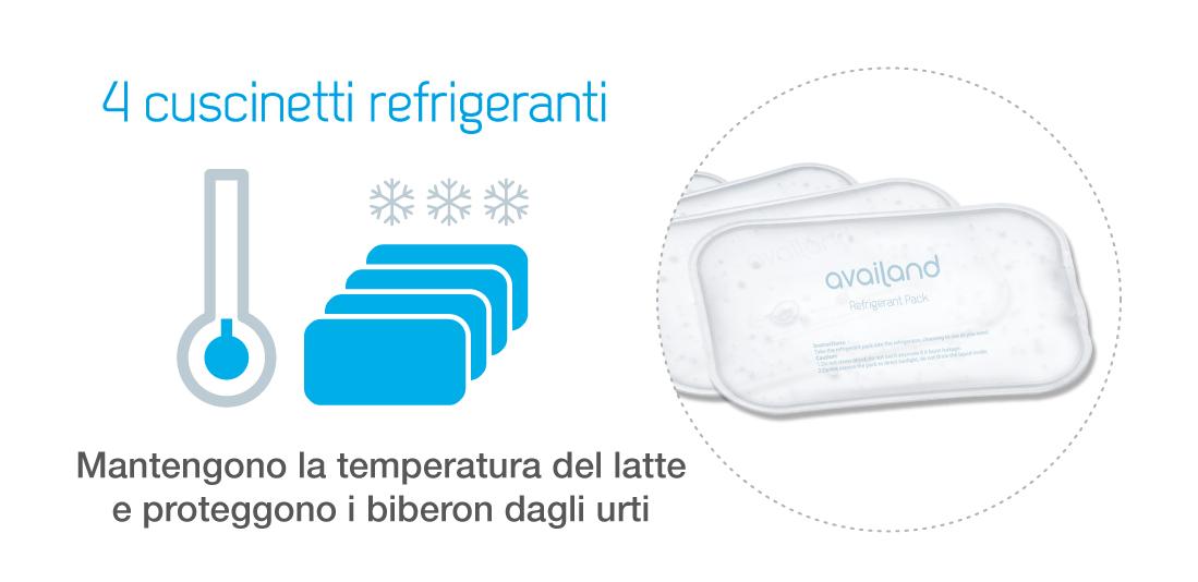 Cuscinetti di refrigerazione