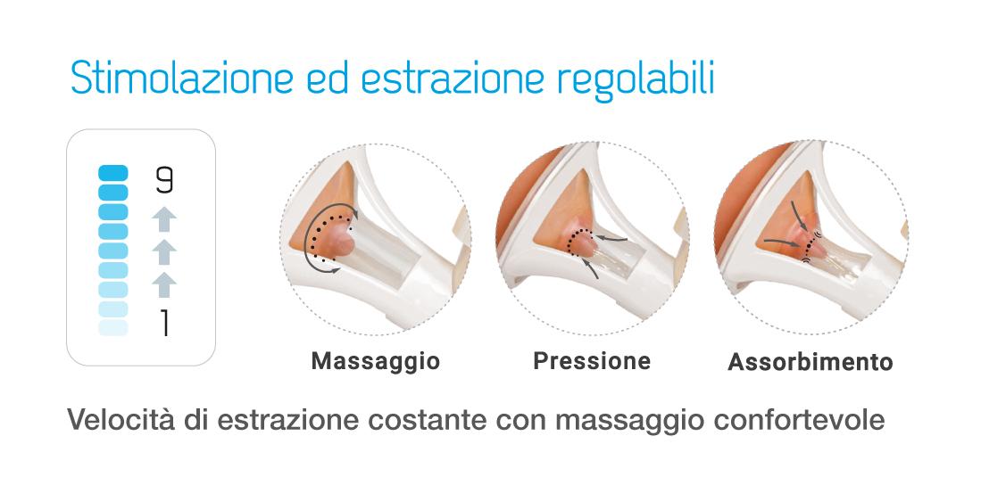 Nove livelli di estrazione con massaggio
